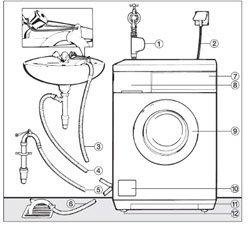Установка стиральной машины. Шелеховские сантехники.